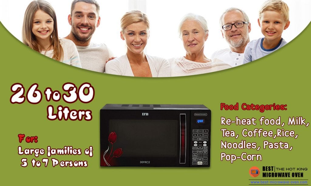 26 to 30 Liters Microwave Oven