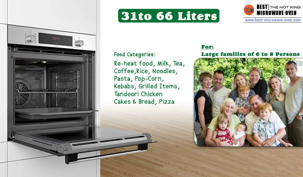 31to-66-Liters-Microwave-Oven