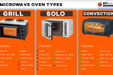 Microwave-Oven-Types