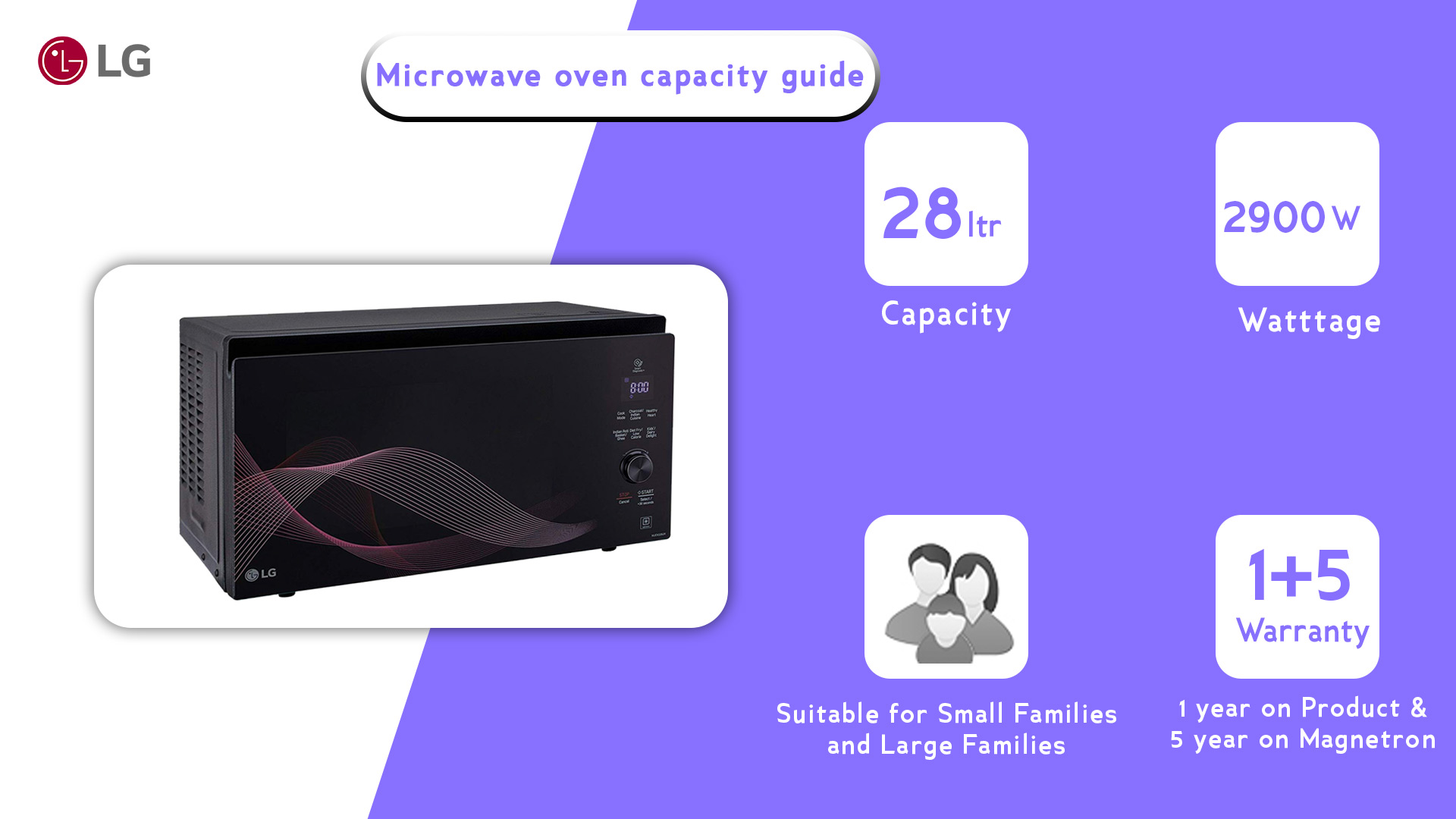 Microwave-oven-capacity-guide